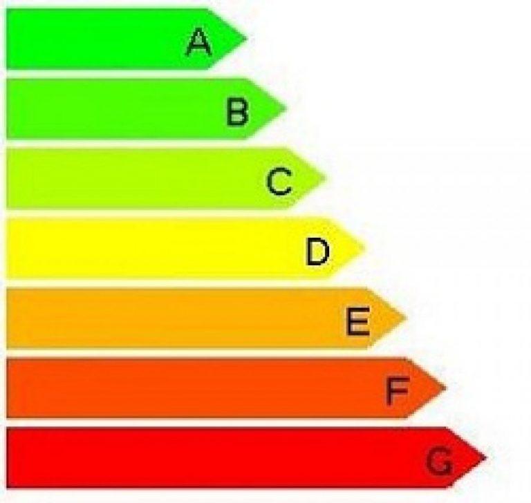 2-millones-viviendas-afectadas-certificacion-energetica