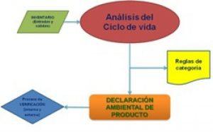 paso-EPS-Sostenibilidad