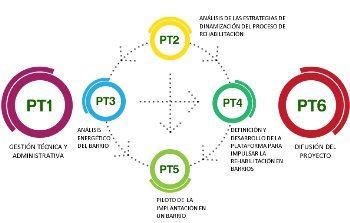 rehabilitacion-energetica-barrios-urbanos
