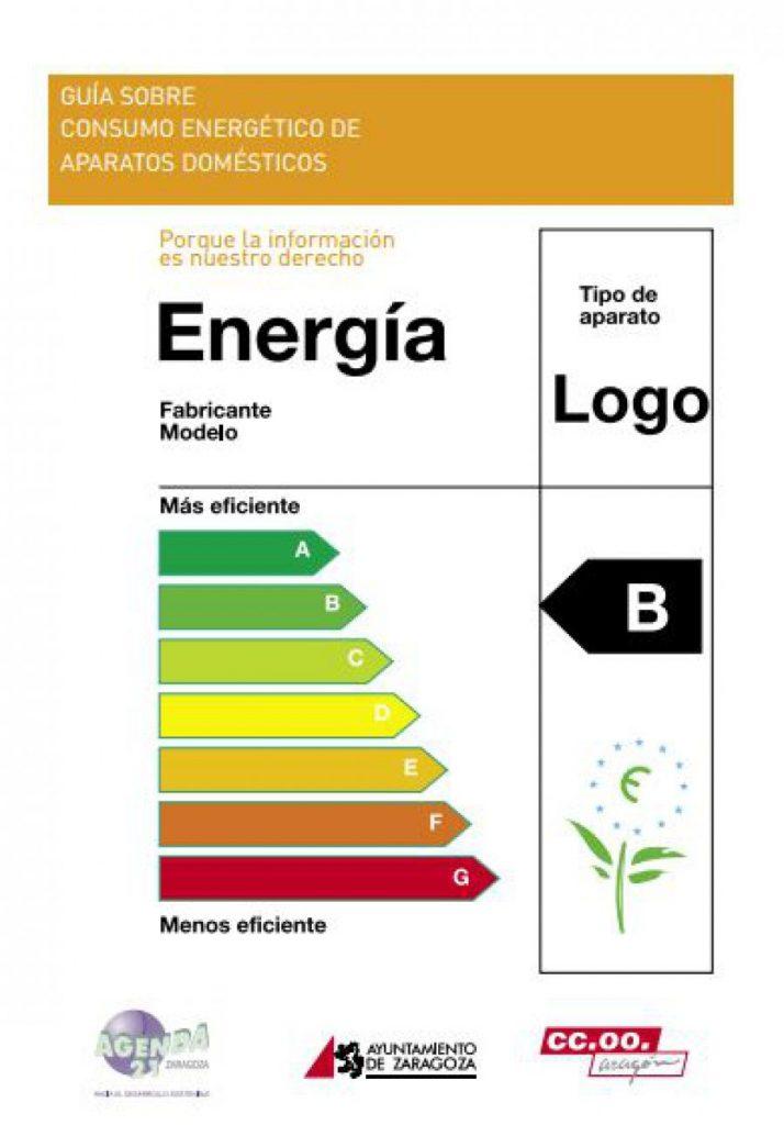 guia-consumo-energetico-aparatos-domesticos