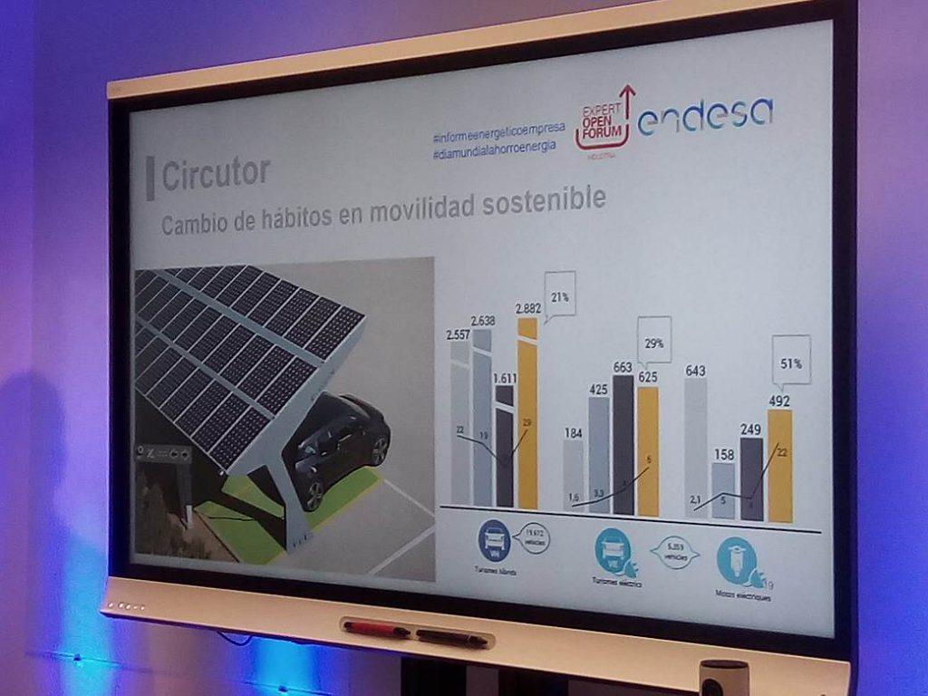 mejora-eficiencia-energetica