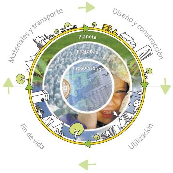 catalogo-recursos-construccion-sostenible