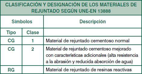 clasificacion-designacion-materiales