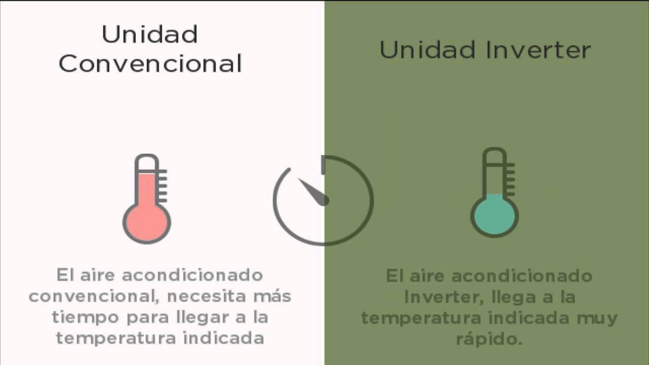 eficiente-acondicionado-aire