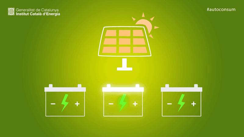 fotovoltaico-autoconsumo-subvenciones