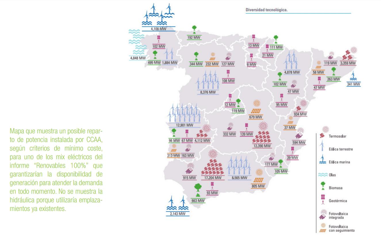 energias-renovables-mapa-CCAA