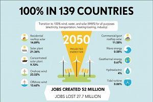 energias-renovables-ahorro-energia
