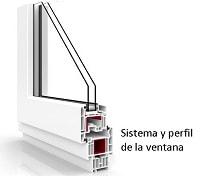 ventana-eficiente-perfil