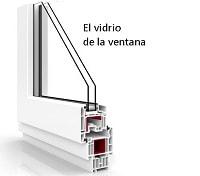 ventana-eficiente-vidrio