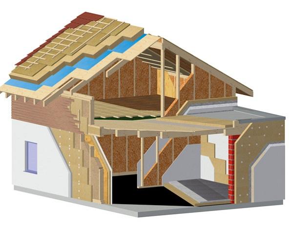 aislamiento-termico-casa-pasiva