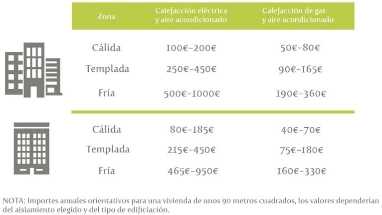 ahorro-energetico-sistema-aislamiento-exterior-sate