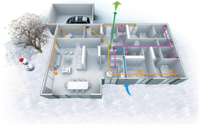 ventilacion-mecanica-doble-recuperador-calor