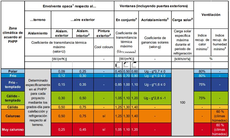 criterio-certificado-enerphit