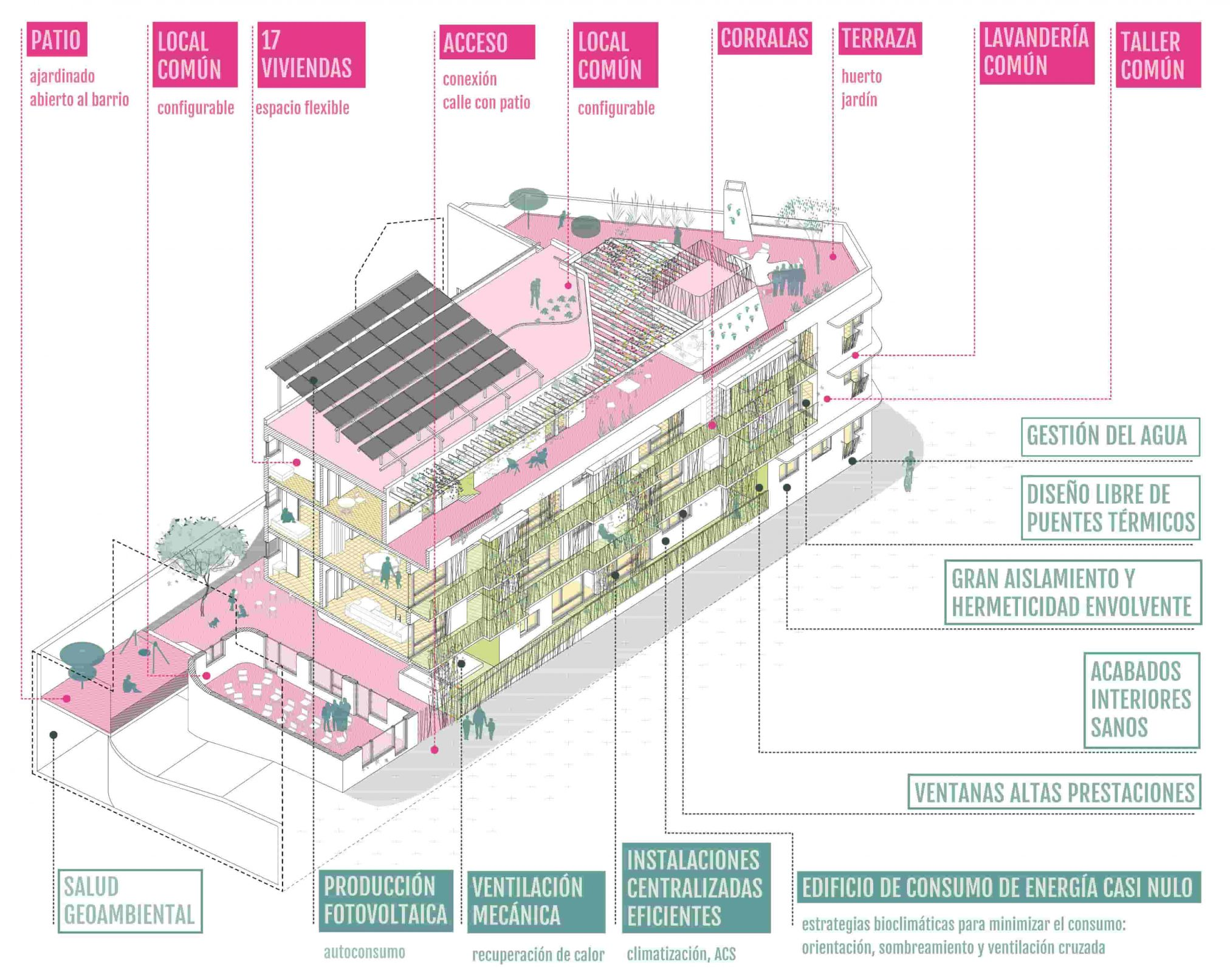 viviendas-ecologicas-entrepatios