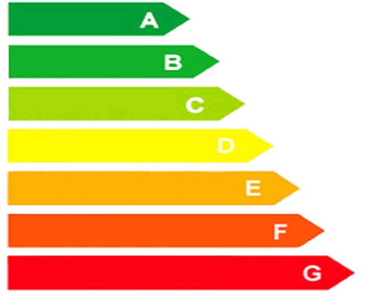 escala-certificacion-energetica-edificios