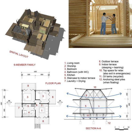 casa-bambu-ecologica