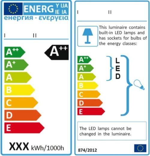 etiqueta-eficiencia-iluminacion-led
