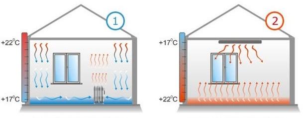 calefaccion-ahorro-energia