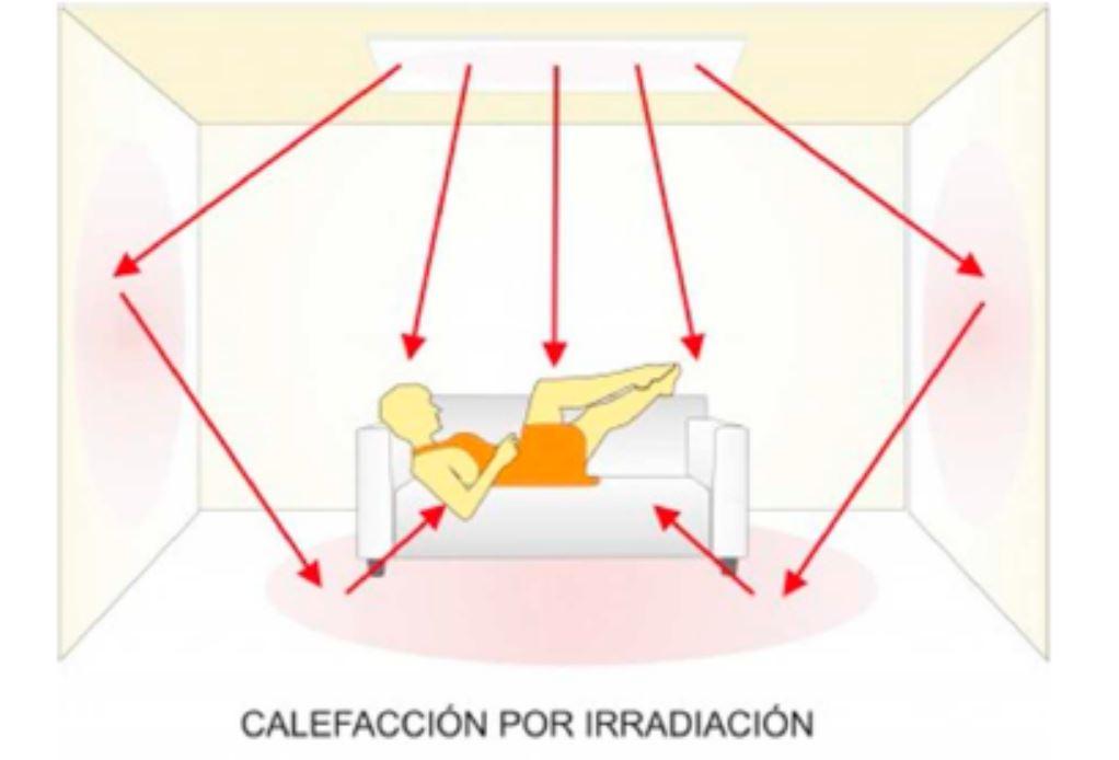 calefaccion-irradiacion-infrarrojos-dudas