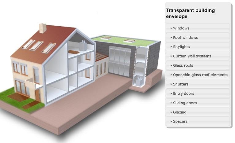 ventanas-puertas-casa-pasiva-sistemas