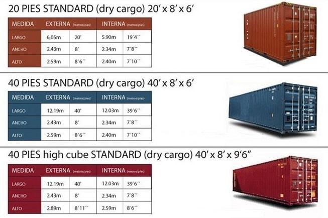medidas-contenedores-container