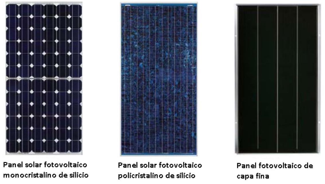 tipos-panel-fotovoltaico