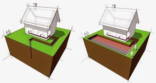 instalacion-geotermia-ventajas-inconvenientes