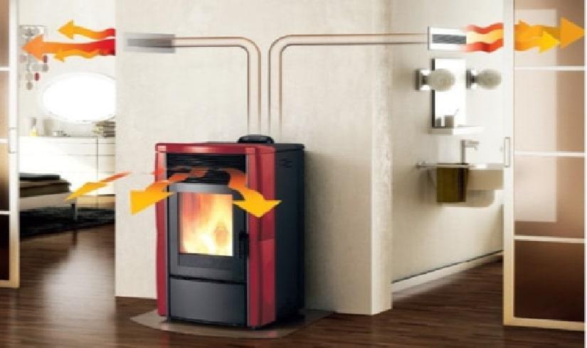 estufa-combustible-pellets-precios-modelos