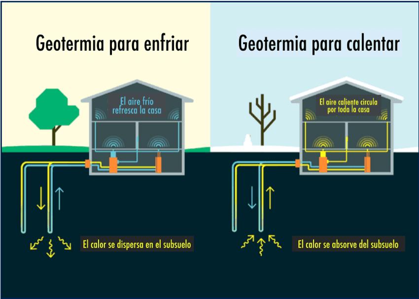 geotermia-calefaccion-centralizada