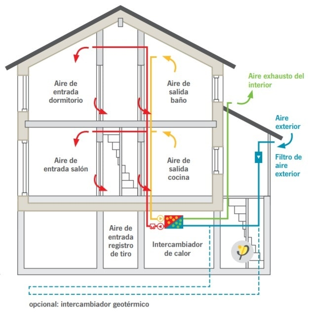 casa-pasiva-claves-aislamiento-termico