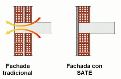 fachadas-sate-casas-pasivas