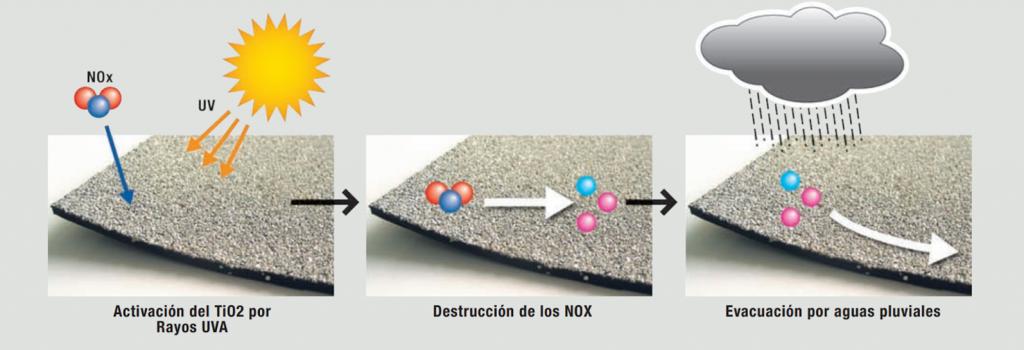 cubierta-ecologica-impermeabilizante
