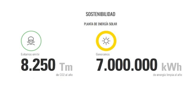 sostenibilidad-energia-solar