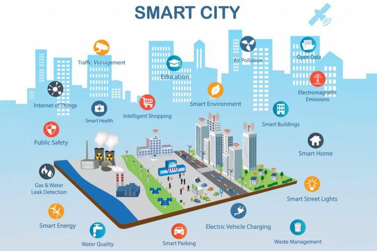 smartcities-presente-futuro-ciudades