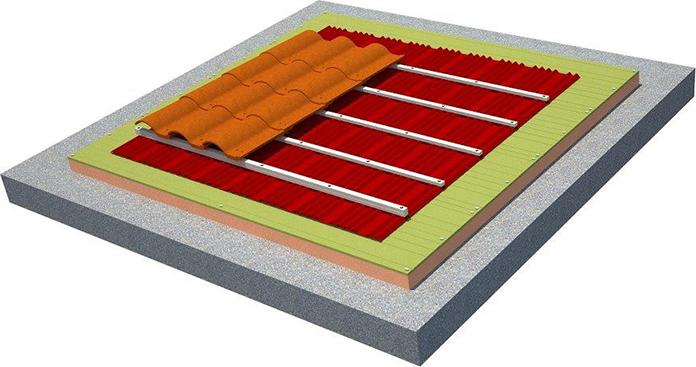 sistema-impermeabilizacion-aislamiento-termico-exterior-cubiertas