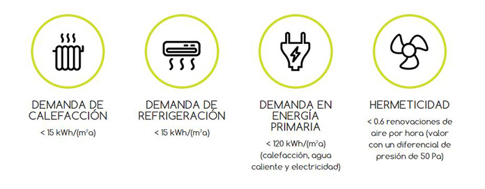 requisitos-certificacion-passivhaus