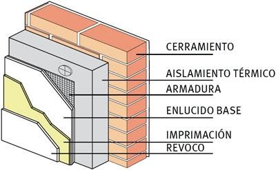 esquema-fachada-sate