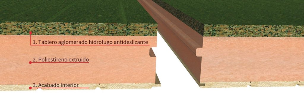 Elementos-panel-sandwich-madera-cubierta-ligera-Ondutherm
