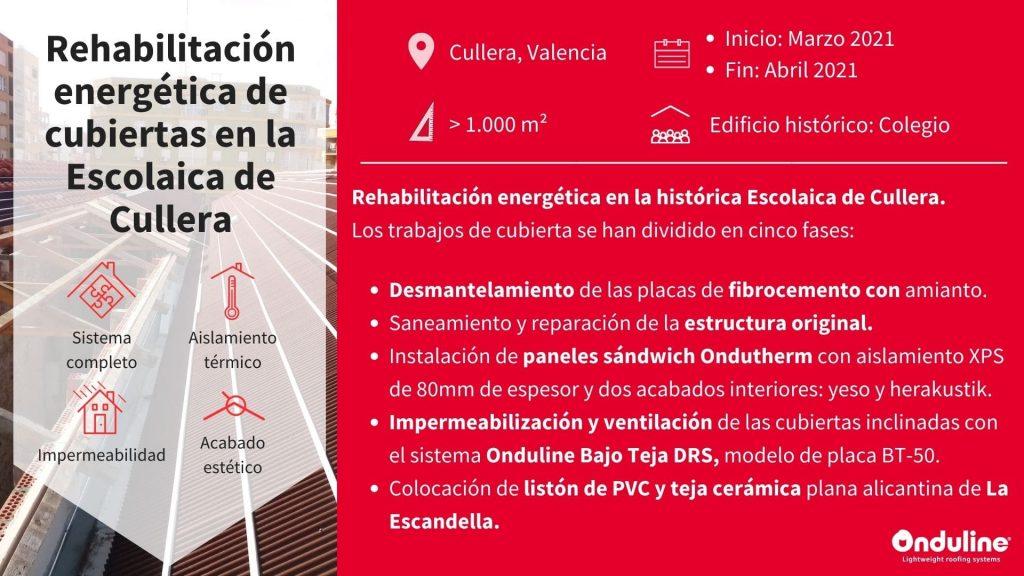 Resumen Proyecto Rehabilitación energética cubierta Escolaica Cullera Onduline-min