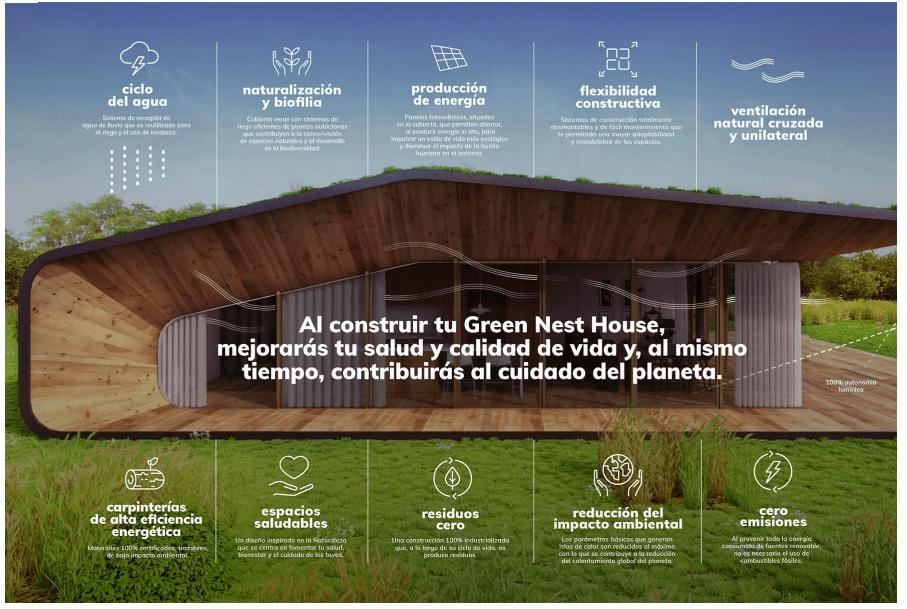 green-nest-house-caracteristicas